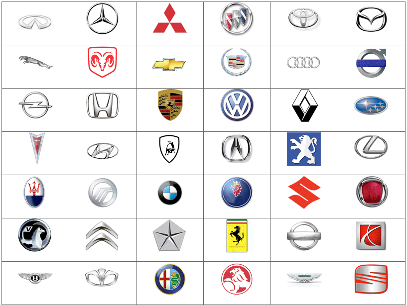 All Car Brands Companies amp Manufacturer Logos with Names